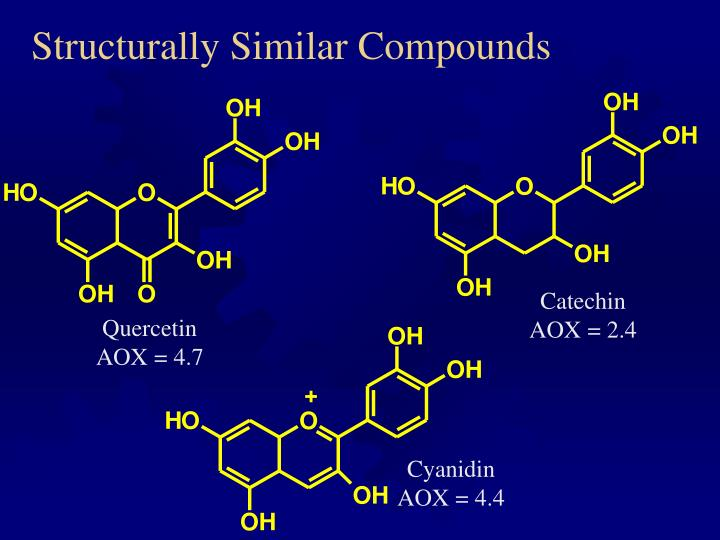 Structurally Similar Compounds