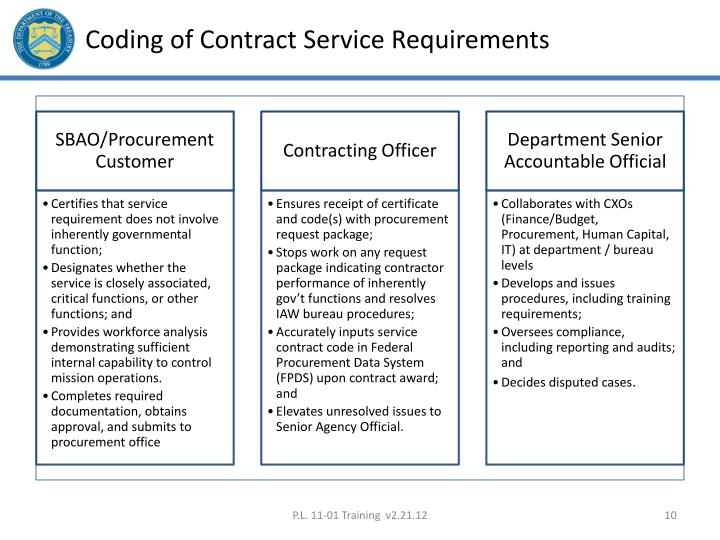 Coding of Contract Service Requirements