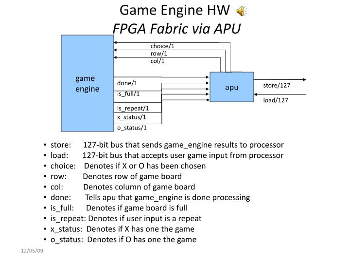 Game Engine HW