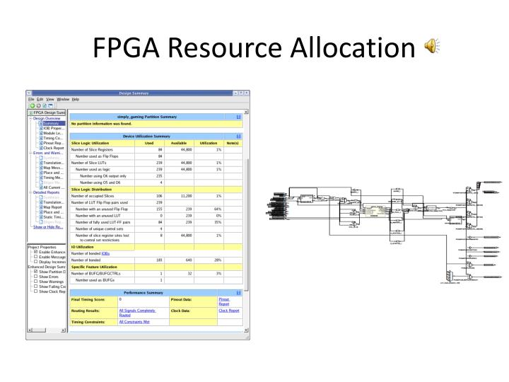 FPGA Resource Allocation