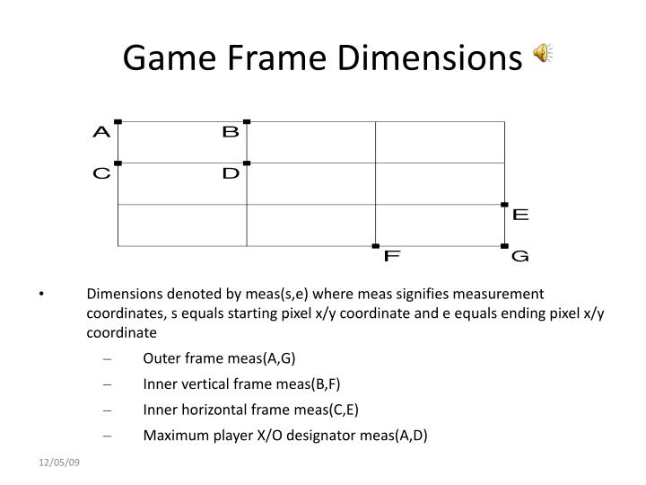 Game Frame Dimensions