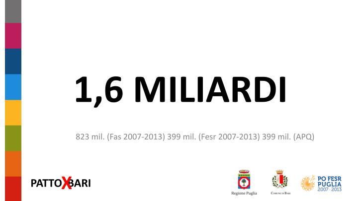 1,6 MILIARDI