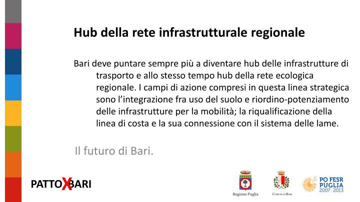 Hub della rete infrastrutturale regionale