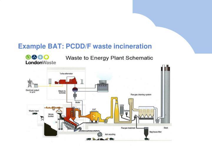 Example BAT: PCDD/F waste incineration