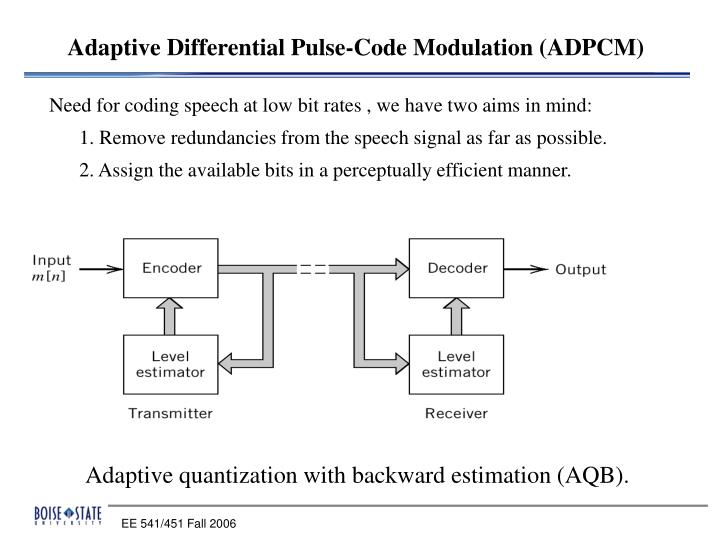 Adaptive Differential Pulse-Code Modulation (ADPCM)