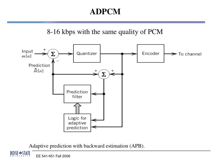 8-16 kbps with the same quality of PCM