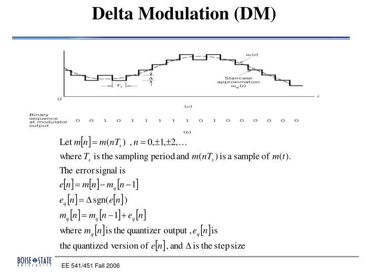 Delta Modulation (DM)