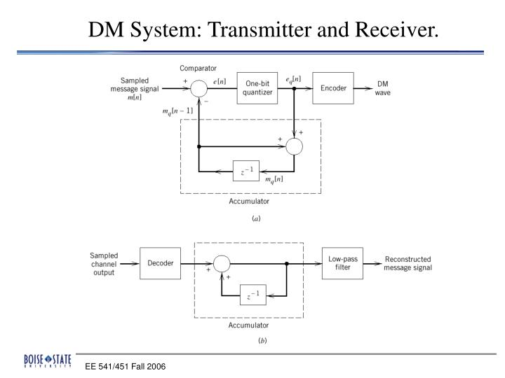 DM System: Transmitter and Receiver.