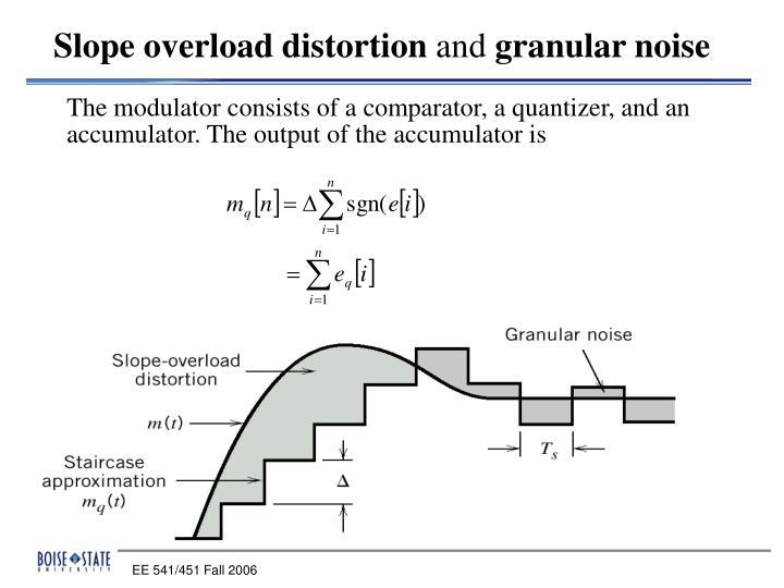 Slope overload distortion