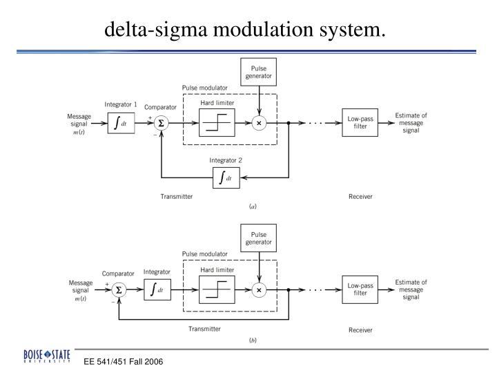 delta-sigma modulation system.