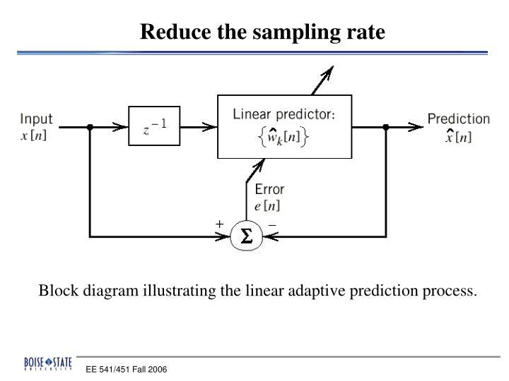 Reduce the sampling rate