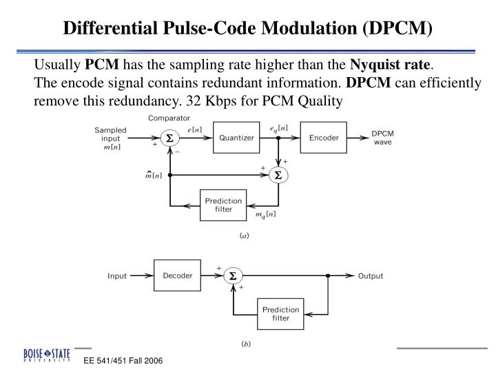 Differential Pulse-Code Modulation (DPCM)
