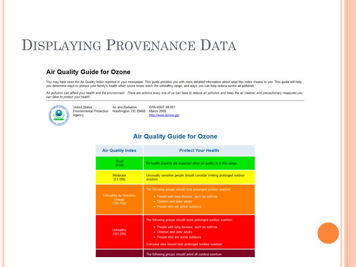 Displaying Provenance Data