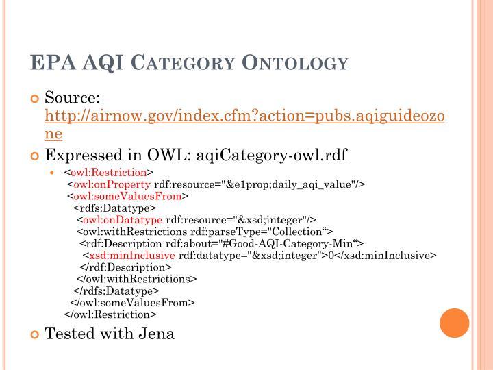EPA AQI Category Ontology