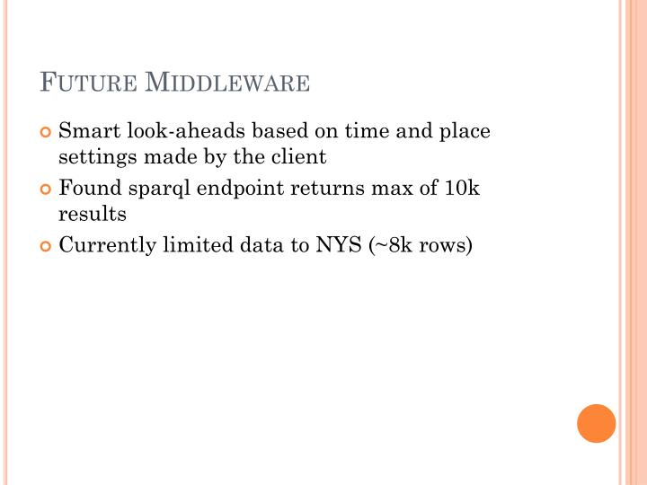 Future Middleware