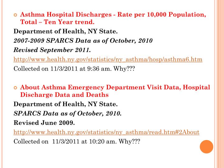 Asthma Hospital Discharges - Rate per 10,000 Population,