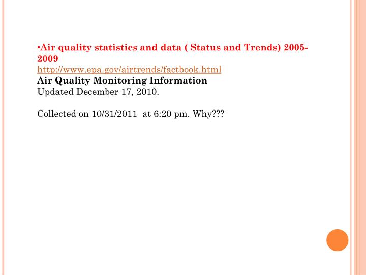 Air quality statistics and dat