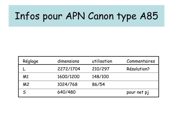 Infos pour APN Canon type A85