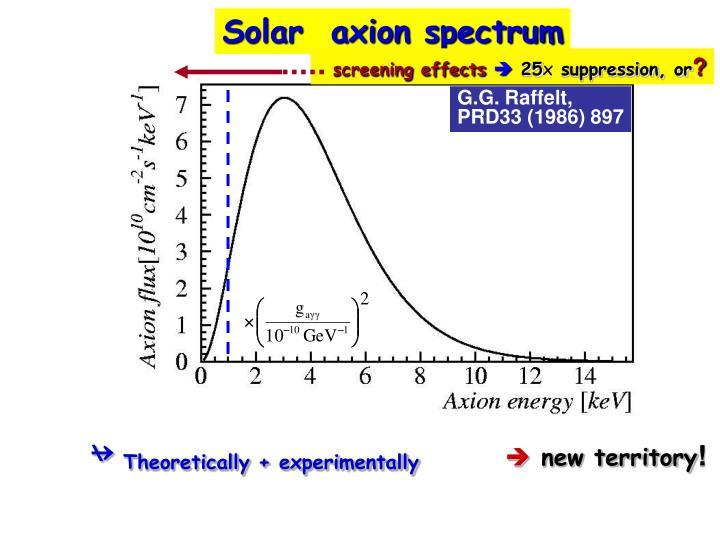 Solar  axion spectrum