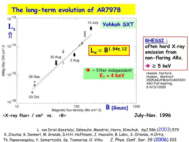 The long-term evolution of AR7978