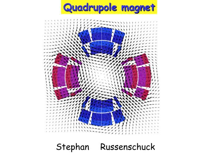 Quadrupole magnet
