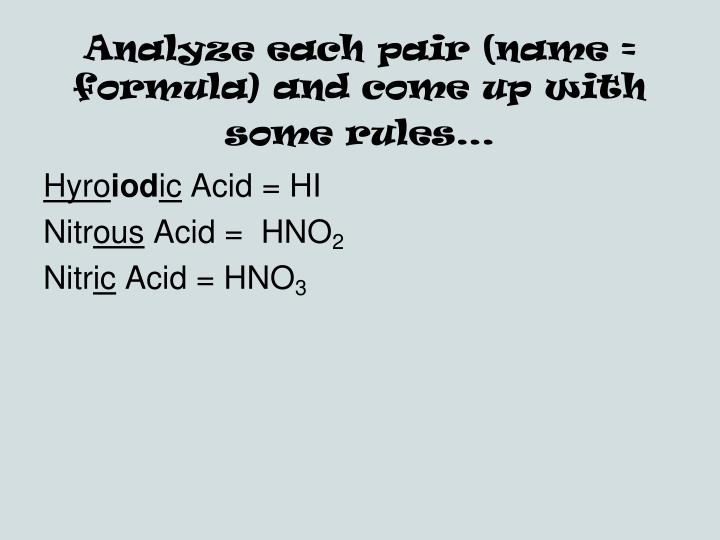 Analyze each pair (name = formula) and come up with some rules…