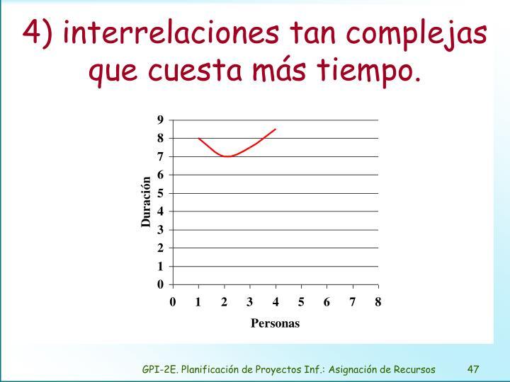 4) interrelaciones tan complejas que cuesta más tiempo.
