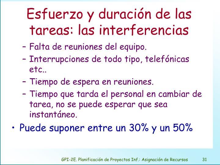 Esfuerzo y duración de las tareas: las interferencias