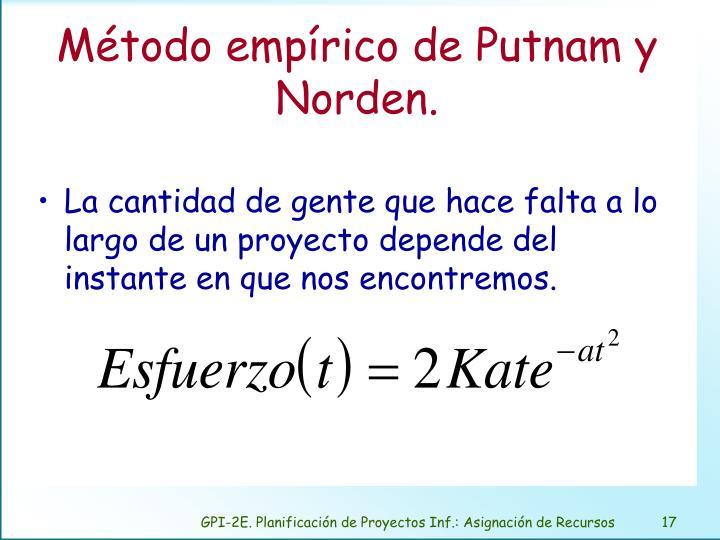 Método empírico de Putnam y Norden.