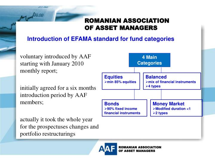 Introduction of EFAMA standard for fund categories