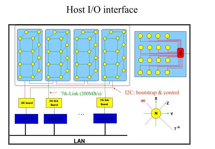 I2C: bootstrap & control