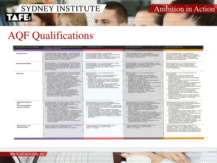 AQF Qualifications