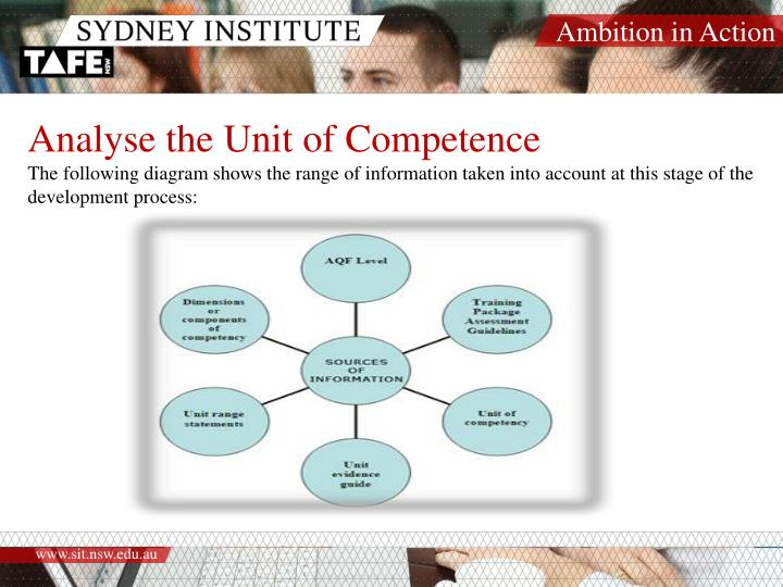 Analyse the Unit of Competence