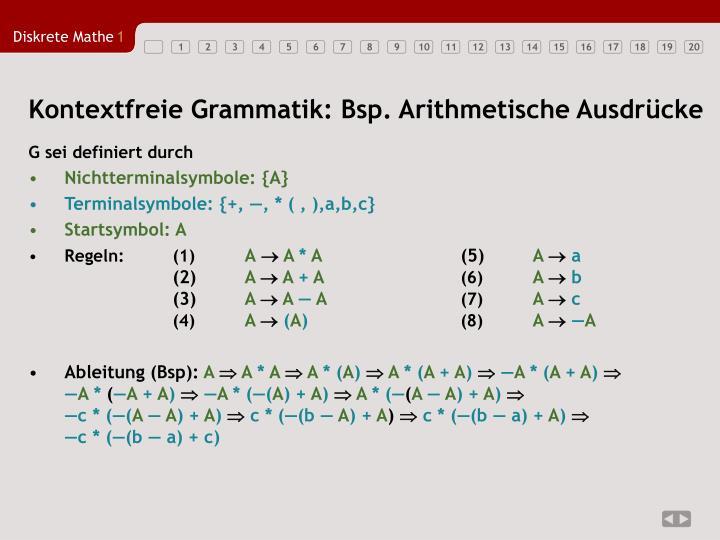 Kontextfreie Grammatik: Bsp. Arithmetische Ausdrücke