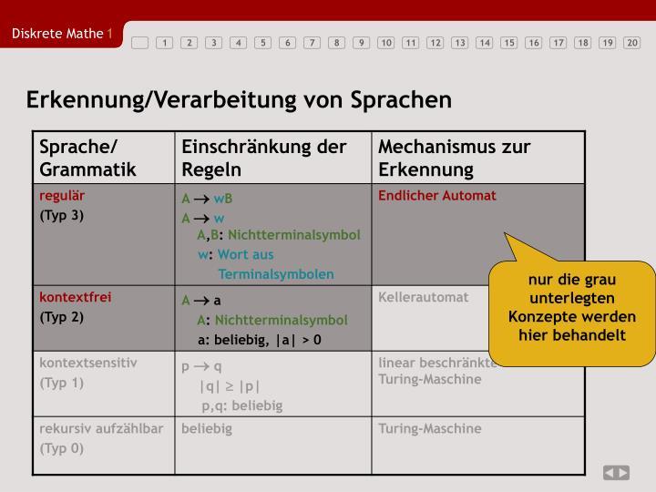 Erkennung/Verarbeitung von Sprachen
