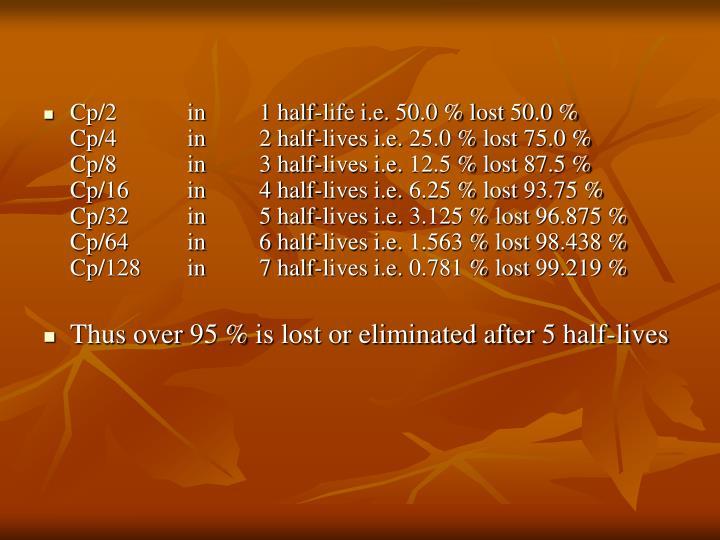 Cp/2 in 1 half-life i.e. 50.0 % lost 50.0 %