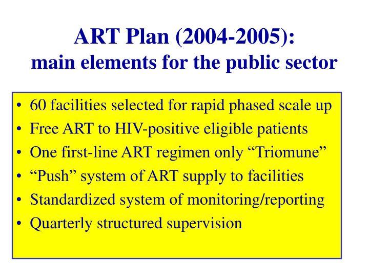 ART Plan (2004-2005):