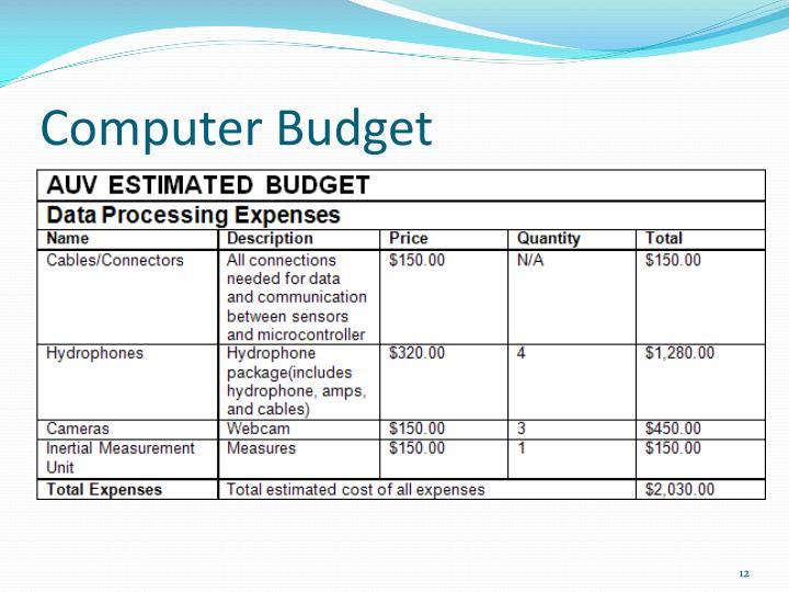 Computer Budget