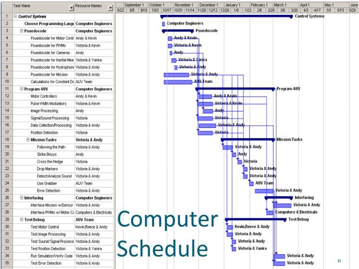 Computer Schedule