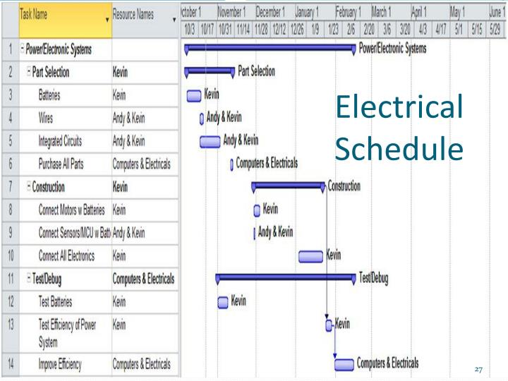 Electrical Schedule
