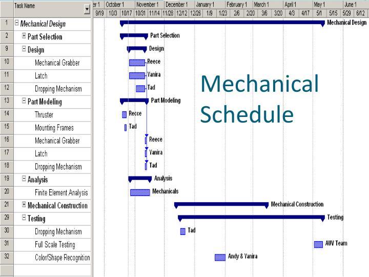 Mechanical Schedule