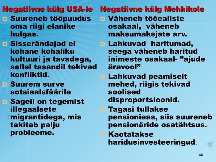 Negatiivne külg USA-le
