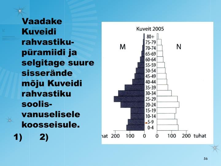 Vaadake Kuveidi rahvastiku-püramiidi ja selgitage suure sisserände mõju Kuveidi  rahvastiku soolis-vanuselisele koosseisule.