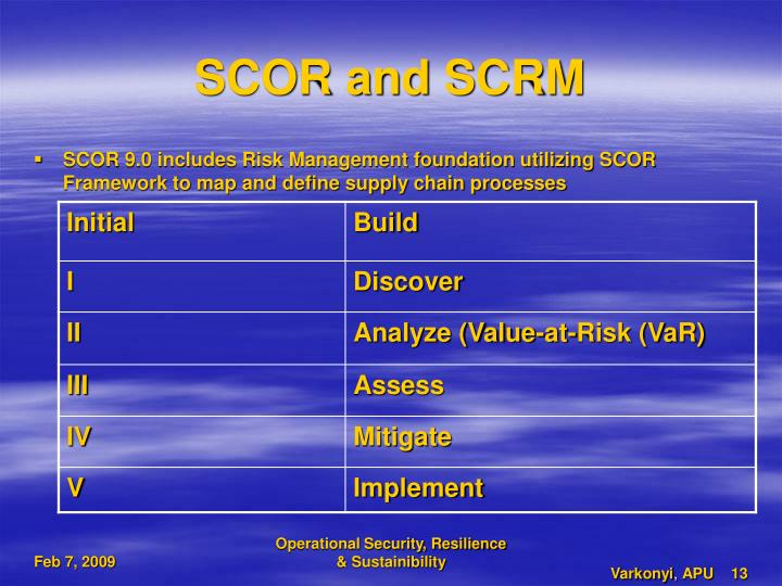 SCOR and SCRM