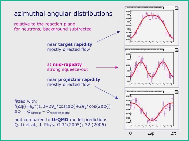 azimuthal angular distributions