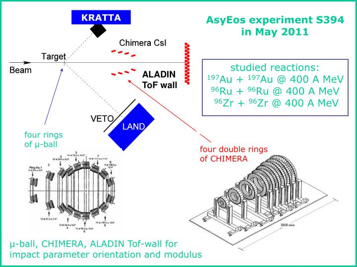 AsyEos experiment S394