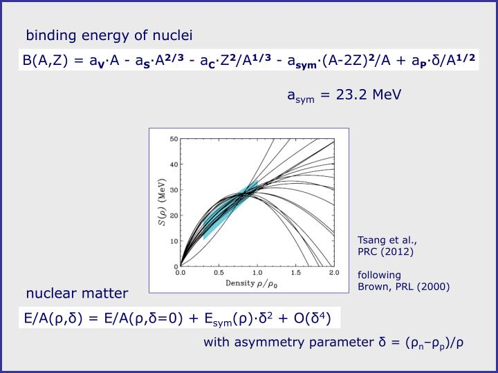 binding energy of nuclei
