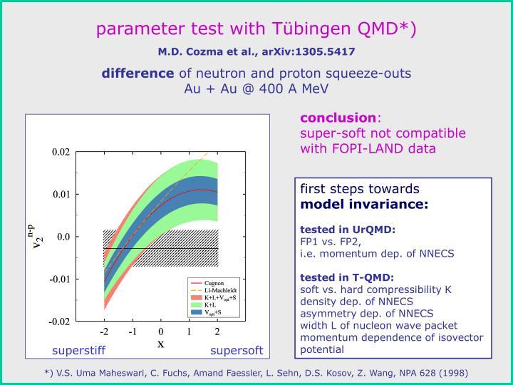 parameter test with Tübingen QMD*)