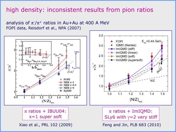 high density: inconsistent results from pion ratios