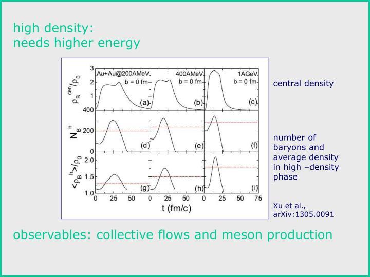 high density:
